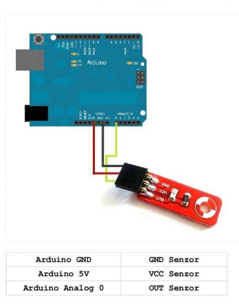 Kit pentru incepatori 7 Proiecte simple cu Arduino 10