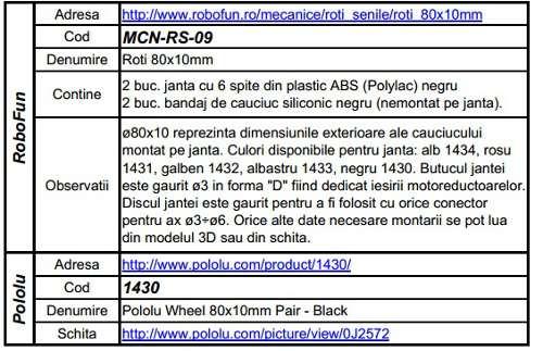 Roti 80x10 mm negre [6]