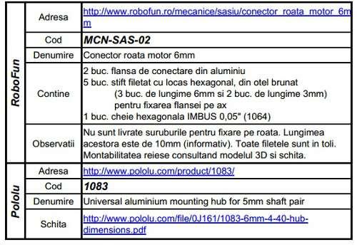 Conector roata motor 6 mm 6