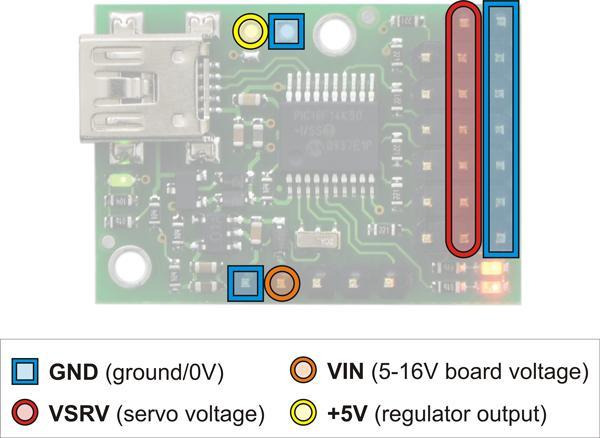 Controller servo 6 canale USB Micro Maestro 2