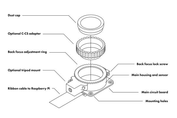 Modul camera Raspberry Pi High Quality Camera [3]
