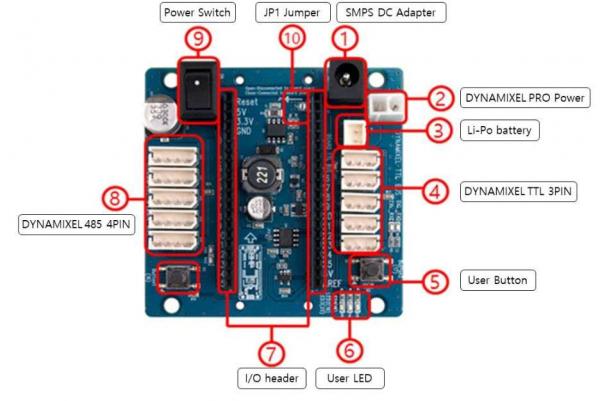 Placa de expansiune Robotis OpenCM 485 1