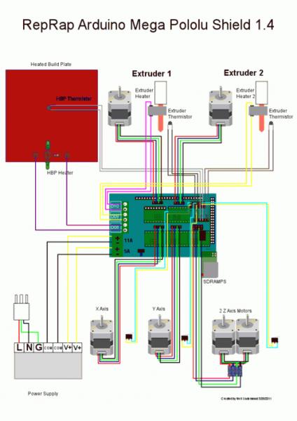 Placa RAMPS 1.4 pentru imprimanta 3D 6