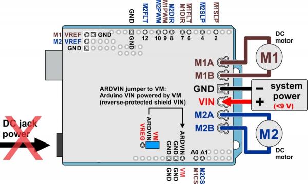 Pololu Dual G2 High-Power Motor Driver 24v14 Shield pentru Arduino [7]