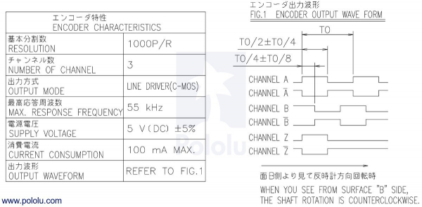 Sanyo Pancake Stepper Motor cu Encoder: Bipolar, 200 Steps/Rev, 42×24.5mm, 3.5V, 1 A/Faza, 4000 CPR 5