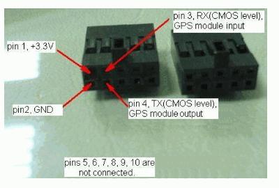 MOD-GPS 2