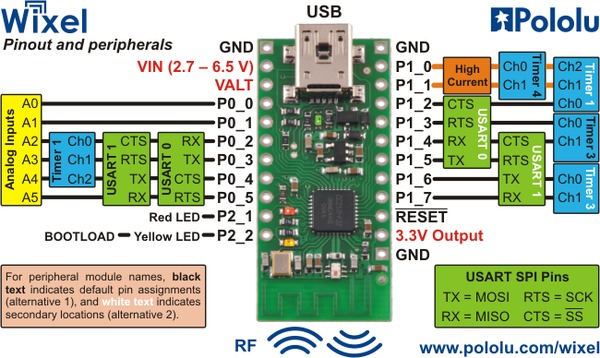 Wixel USB Wireless Module 1