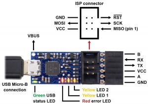 Pololu USB AVR Programator v2.15