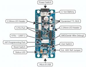 Controlor Robotis OpenCM9.04-C1
