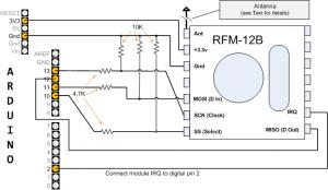 Transceiver Radio 433MHz HopeRF RFM12B1