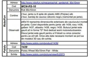Roti 90x10mm - Negre6