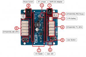 Placa de expansiune Robotis OpenCM 4851