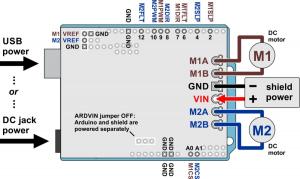 Pololu Dual G2 High-Power Motor Driver 18v18 Shield pentru Arduino5
