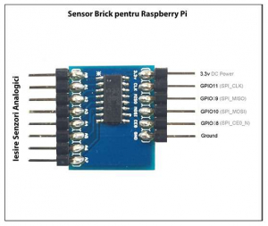 Kit Senzori Raspberry PI - BASIC2
