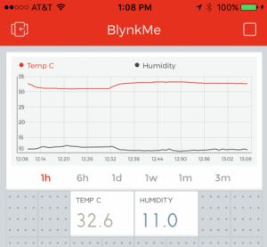 Blynk Board - ESP8266 Wifi9