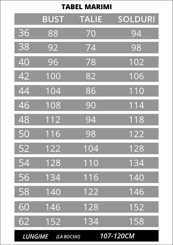 Tabel de marimi