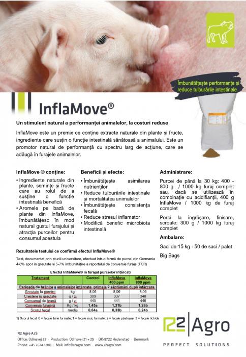 InflaMove - Promotor natural pentru porci [0]