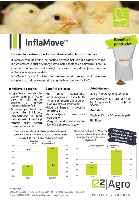 InflaMove - Promotor natural pentru pasari [0]