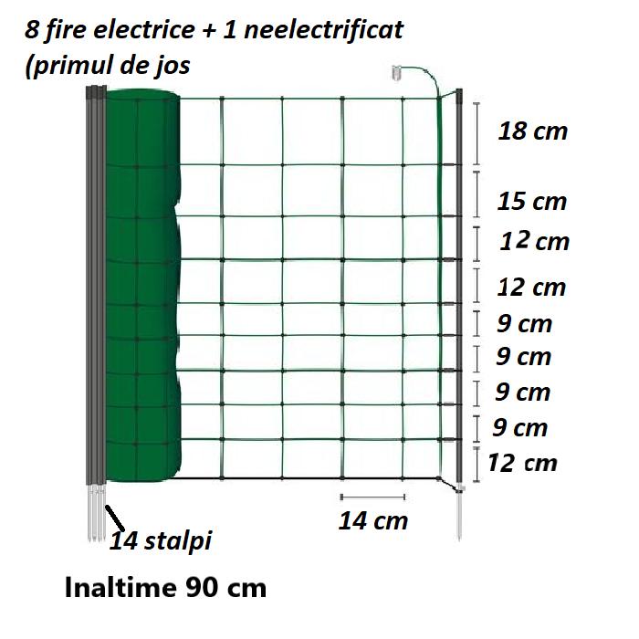 Plasa gard electric, 90 cm, 50 metri 1