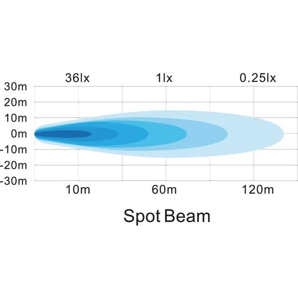 Proiector auto LED, 24 W, 12 / 24 V [3]
