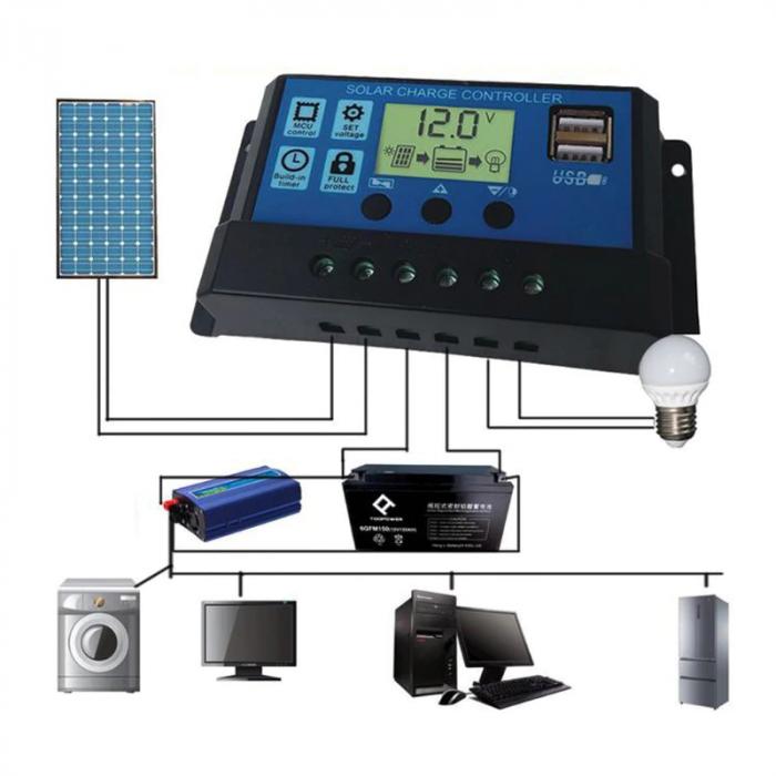 Regulator solar incarcare 12/24 VDC, 30A, cu USB [1]