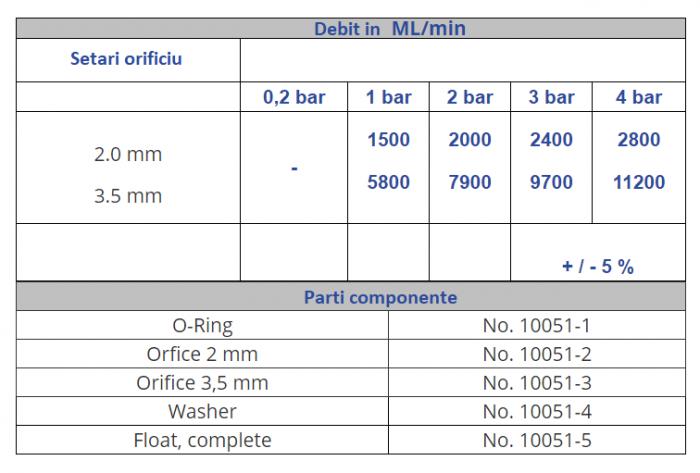 Robinet plutitor pentru adapatori, inox [1]