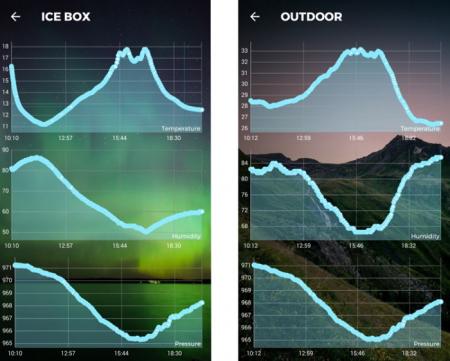 Senzor temperatura, umiditate, presiune, miscare1