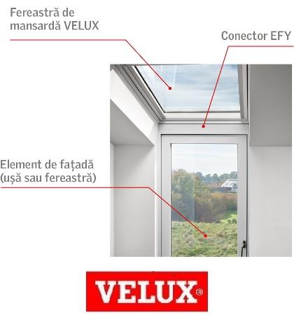 Conector universal pentru combinatii cu elemente de fatada 114cm Velux EFY 3012/2012 0