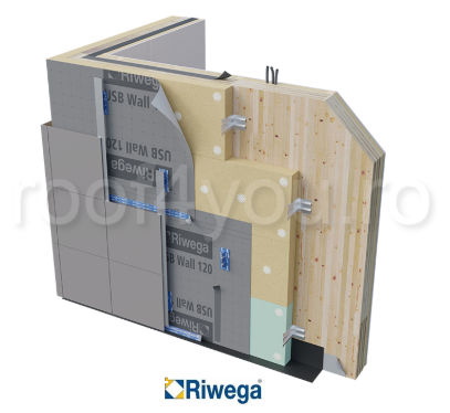Membrana de difuzie pentru fatade Riwega USB WALL 120, 50x1.5=75mp 1
