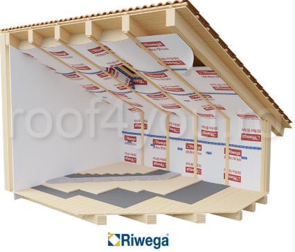 Membrana control vapori Riwega USB Micro 150 Vario, 50x1.5=75mp 1