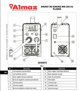 Aparat de sudură Almaz MIG 200 cu plasmă  AZ-ES013 [8]