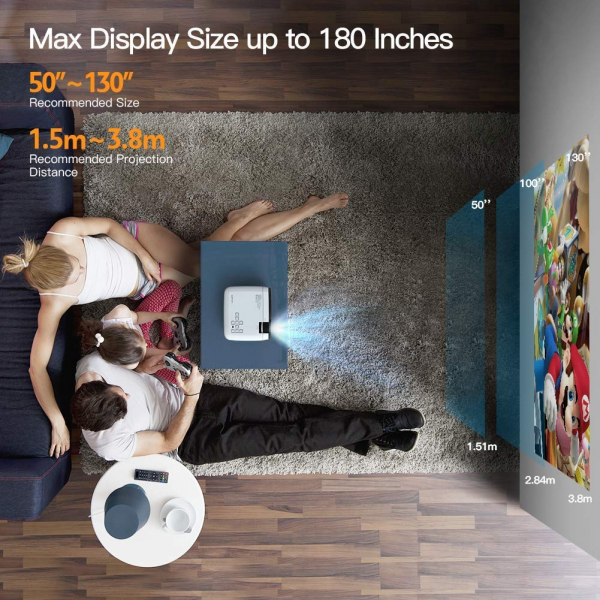 Videoproiector Apeman LC350, 3500 Lumeni, LED, HDMI, VGA, AV, USB, microSD 5