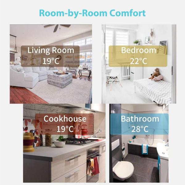 Kit Cap termostatic calorifer Meross MTS100H cu Hub, Smart, Alexa, Google Home, control smartphone 5