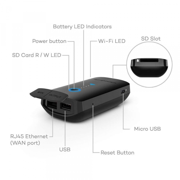 Router Wireless Portabil - Filehub RavPower RP-WD03, Cititor Carduri, Baterie Externa 6000mAh 1