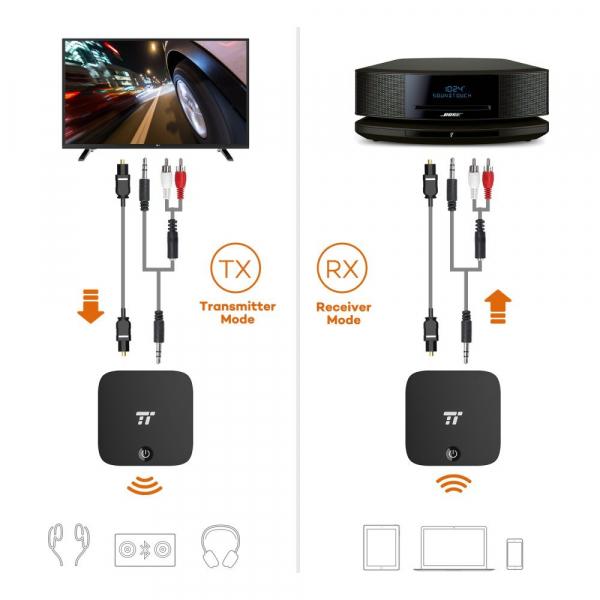 Transmitator si Receptor Audio Bluetooth TaoTronics TT-BA09 Portabil, Bluetooth 4.1, aptX, Cablu Optic & Jack 3.5mm [2]