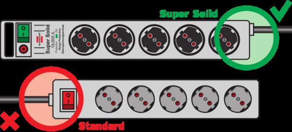 Prelungitor Brennenstuhl Super-Solid 8 prize, Protectie supratensiune, Intrerupator, 2.5m [1]