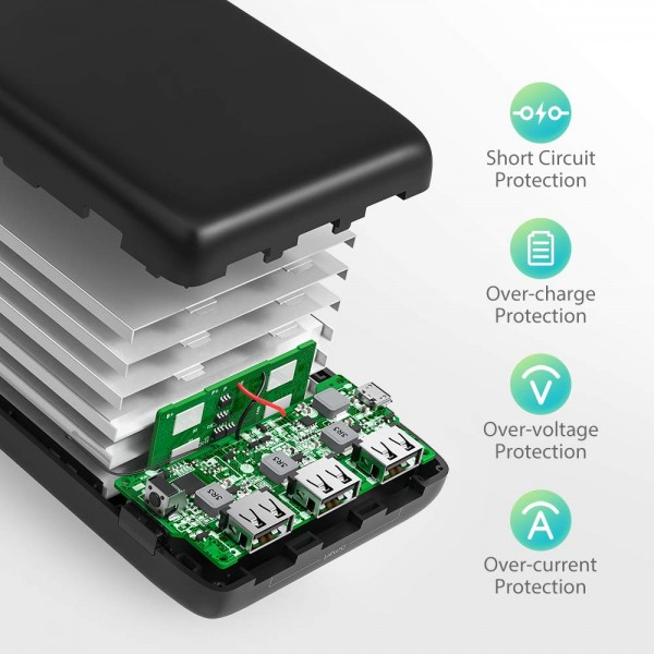 Acumulator extern RavPower RP-PB064, 32000mAh, iSmart 4