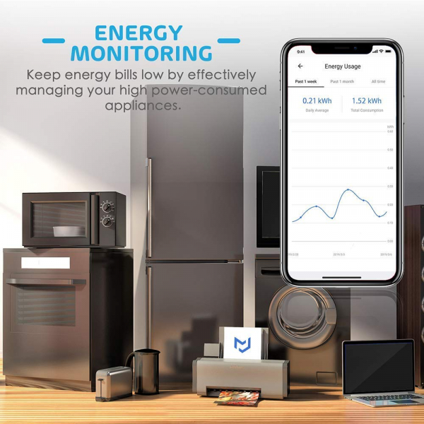 Priza Smart Meross MSS310 WiFi cu Energy Monitor 5