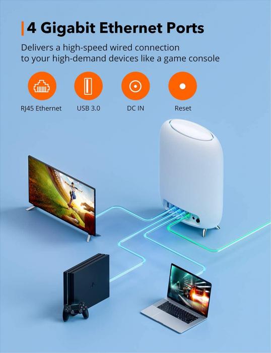 Sistem Wi-Fi Mesh Taotronics Tri-Band (2-pack) AC3000 Gigabit cu acoperire completa pentru casa 7