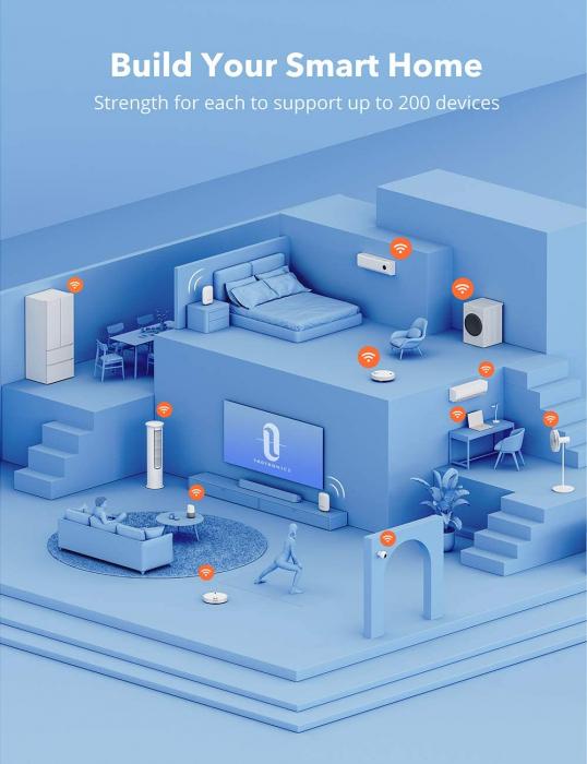 Sistem Wi-Fi Mesh Taotronics Tri-Band (2-pack) AC3000 Gigabit cu acoperire completa pentru casa 1