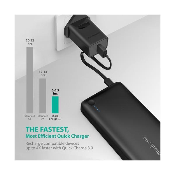 Baterie Externa RavPower 20100mAh 2 X USB + 1XUSB-C, Qualcomm QuickCharge QC3.0, model RP-PB043 5