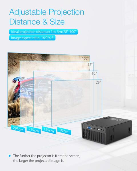 Videoproiector BlitzWolf BW-VP1, 2800 Lumens, Native 720p, LED, HDMI, VGA, AV, USB 4