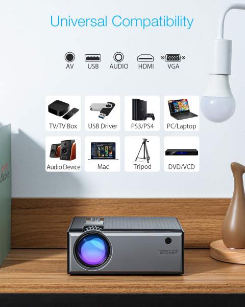 Videoproiector BlitzWolf BW-VP1, 2800 Lumens, Native 720p, LED, HDMI, VGA, AV, USB 7