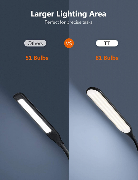 Lampa de podea LED TaoTronics TT-DL072, ajustabile 4 culori de culoare, 4 niveluri de luminozitate [5]