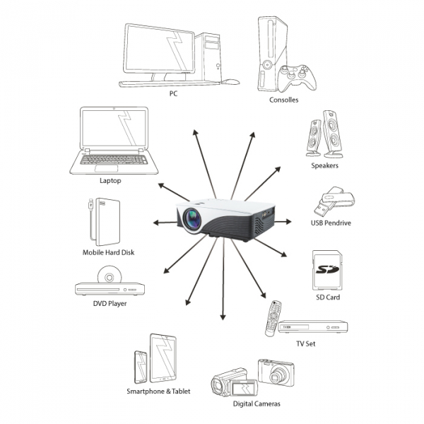 Video proiector LED Forever MLP-100 cu Wifi si Android, [3]