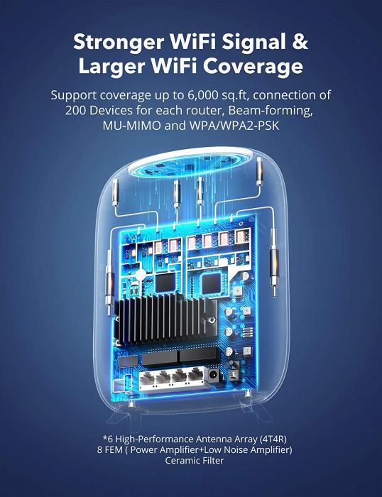 Sistem Wi-Fi Mesh Taotronics Tri-Band (2-pack) AC3000 Gigabit cu acoperire completa pentru casa 8