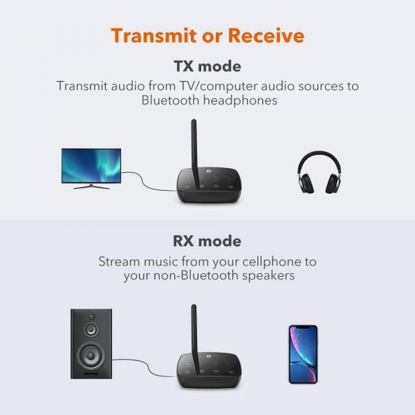 Adaptor Bluetooth Transmitator si Receptor Audio TaoTronics TT-BA014, Bluetooth 5.0, Cablu Optic & Jack 3.5mm, conectare 2 casti, aptX HD, 50m 1