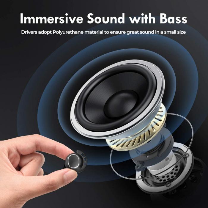 Casti audio In-Ear Mpow M30 TWS, Bas Clar, IPX8, 25 ore, USB-C, True Wireless, Bluetooth 5.0, TWS [2]