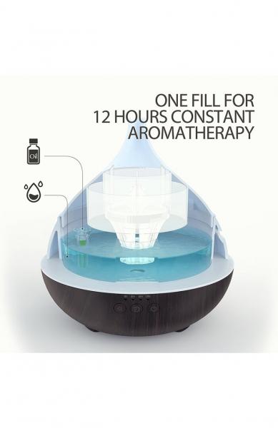 Difuzor aroma cu Ultrasunete Anjou AJ-AD012, 500ml, LED, oprire automata - Wenge 5