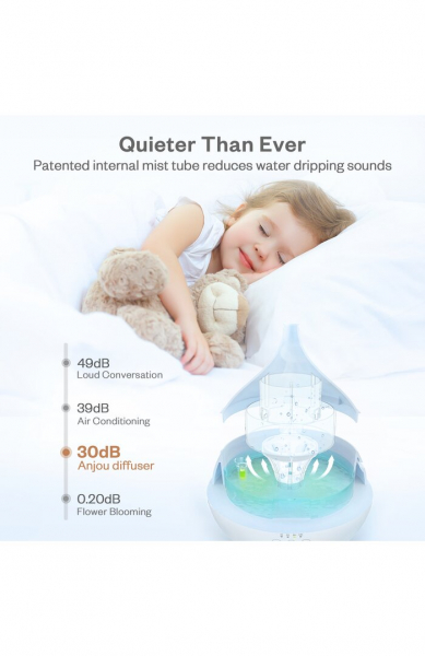 Difuzor aroma cu Ultrasunete Anjou AJ-AD012, 500ml, LED, oprire automata - Alb [3]